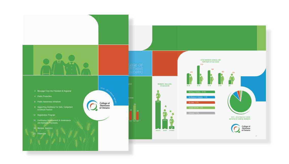 Annual Report design for College of Dietitians of Ontario