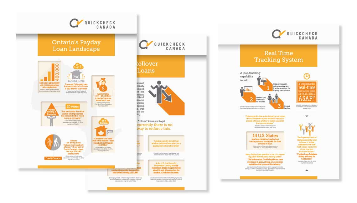 Flyers designed for Quickcheck Canada